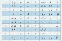 Uygur Türkçesi Ses Özellikleri, Uygur Türkçesi Grameri, Uygur Türkçesi pdf İndir
