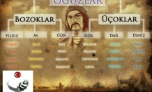 Türk Boyları, 24 Oğuz Boyu, 24 Oğuz Boyu Şeması, 24 Oğuz Boyu Bayrakları