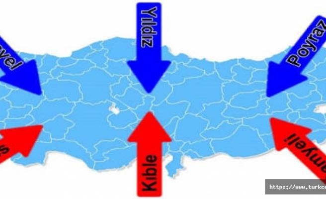 Türkçe rüzgar isimleri, Türkiye'de rüzgarların isimleri, Rüzgar çeşitleri ve yönleri