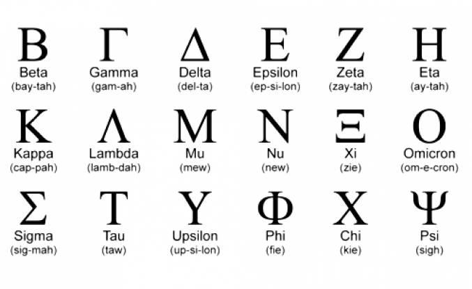 Yunanca adların yazılışı, Türkçede Yunanca adların yazılışı