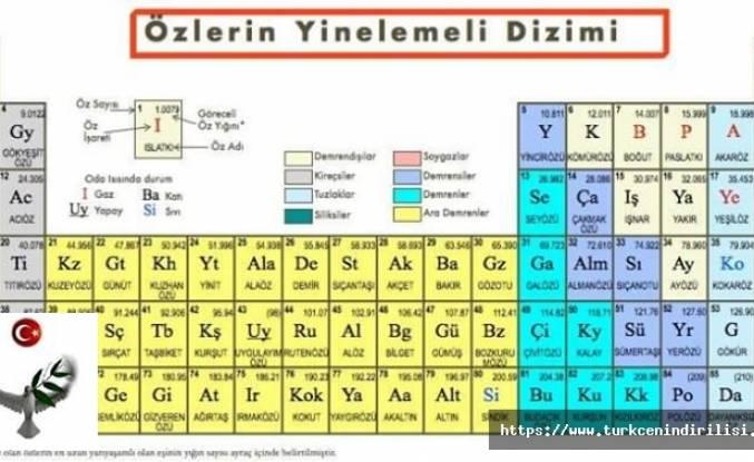 Kimyasal Elementlerin Türkçeleri, Periyodik Cetvelin Türkçesi