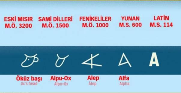 https://www.turkcenindirilisi.com/images/upload/image003_4.jpg