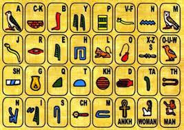 Mısır Alfabesi, Mısır alfabesi çeviri,  Mısır alfabesi harfleri,  mısır hiyeroglif alfabesi ve anlamları,  mısır alfabesi ile ismini yaz,  mısır hiyeroglif okuma,  mısır alfabesinin adı nedir,  hiyeroglif yazısı öğren,  hiyeroglif çevirici,