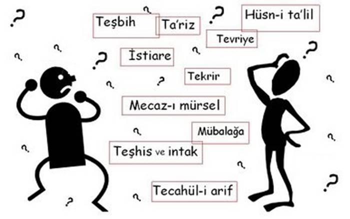 söz sanatları örnekleri, söz sanatları kısaca, söz sanatları 7. sınıf, söz sanatları 6. sınıf, söz sanatları 5. sınıf, söz sanatları test, söz sanatları nelerdir, söz sanatları
