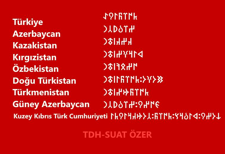Göktürkçe Türk Ülkelerinin Adları Nasıl Yazılır, Türk Devletlerinin Adları Göktürkçe Nasıl Yazılır?